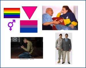 Hot emerging areas of diversity in the workplace (clockwise starting at top left): LGBT, Generational, Veterans, Multicultural / Religious