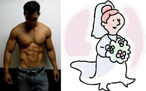 Really?  Can I get six-pack abs in a week with no effort?  And do I really want a Russian bride?