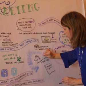 Caryn Sterling of Drawing Insight in action graphically recording a meeting